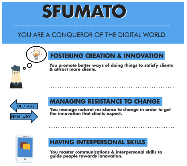 Digital Leader - Sfumato Talent