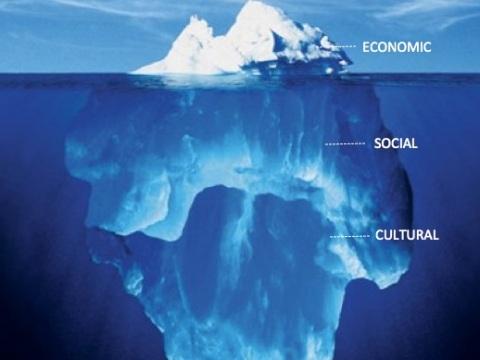 La cultura es la parte sumergida de un iceberg