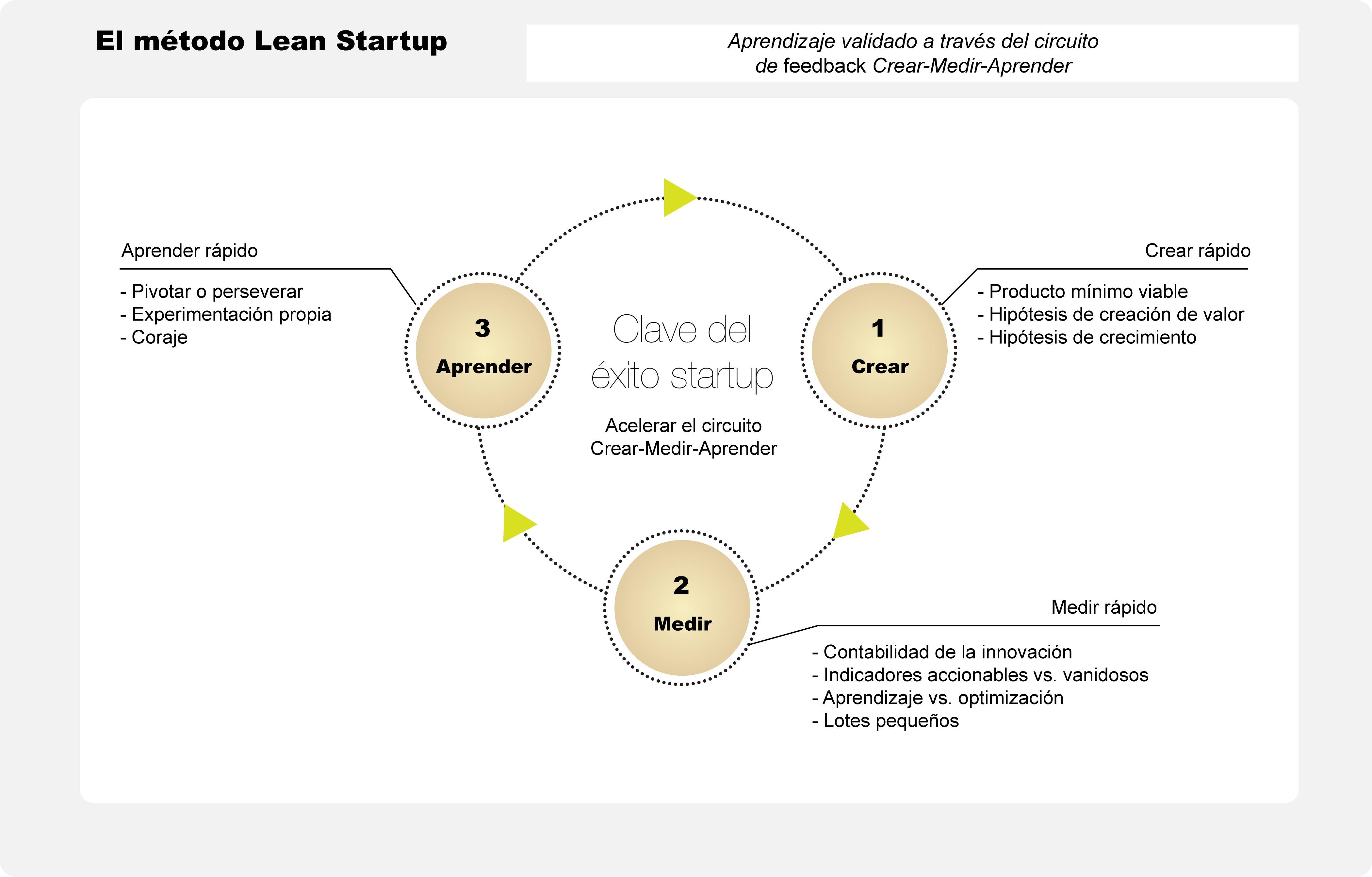 LS Diagram